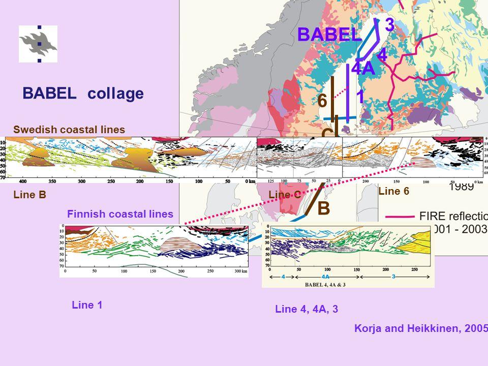 BABEL 3 4A 4 6 C B 1 BABEL collage Korja and Heikkinen, 2005 Line 1 Line 4, 4A, 3 Finnish coastal lines Line BLine C Line 6 Swedish coastal lines