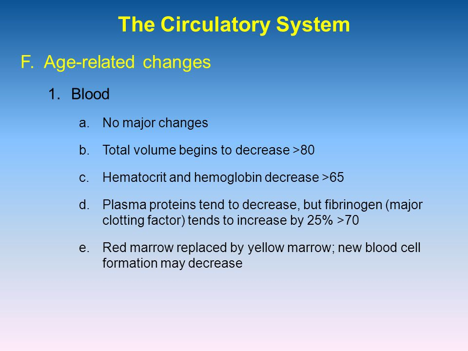 The Circulatory System 1.Blood F.