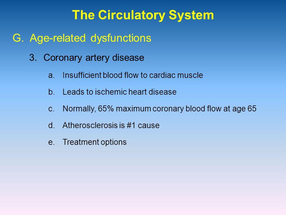 The Circulatory System 3.Coronary artery disease G.
