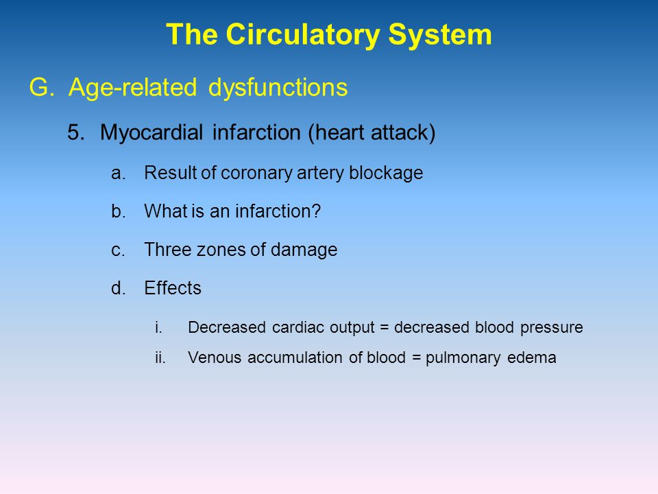 The Circulatory System 5.Myocardial infarction (heart attack) G.