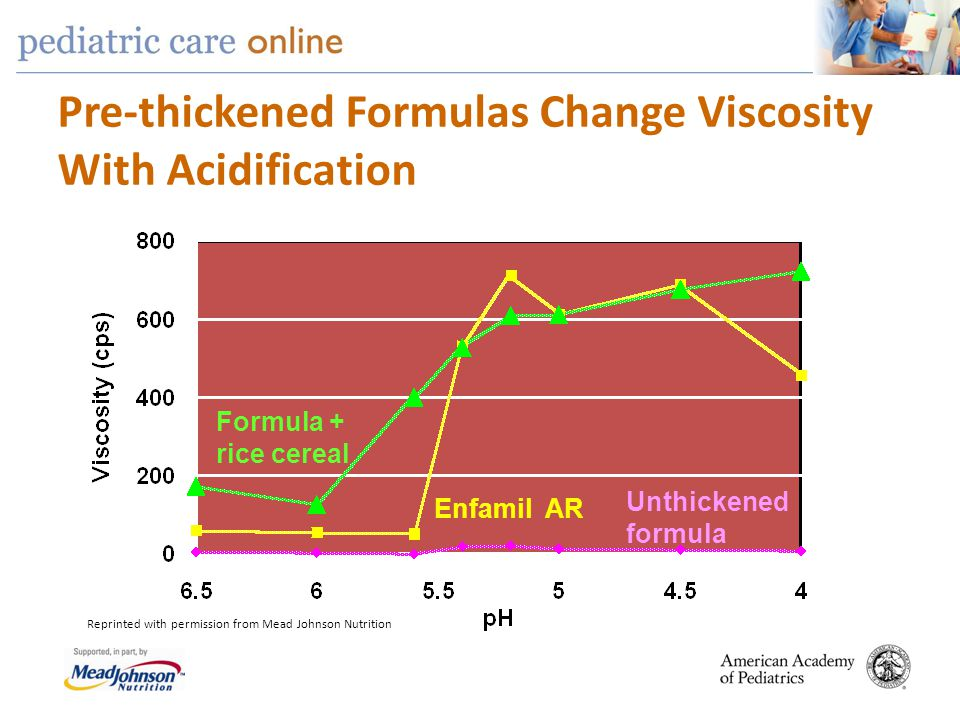 Pre-thickened Formulas Change Viscosity With Acidification Unthickened formula Enfamil AR Formula + rice cereal Reprinted with permission from Mead Jo