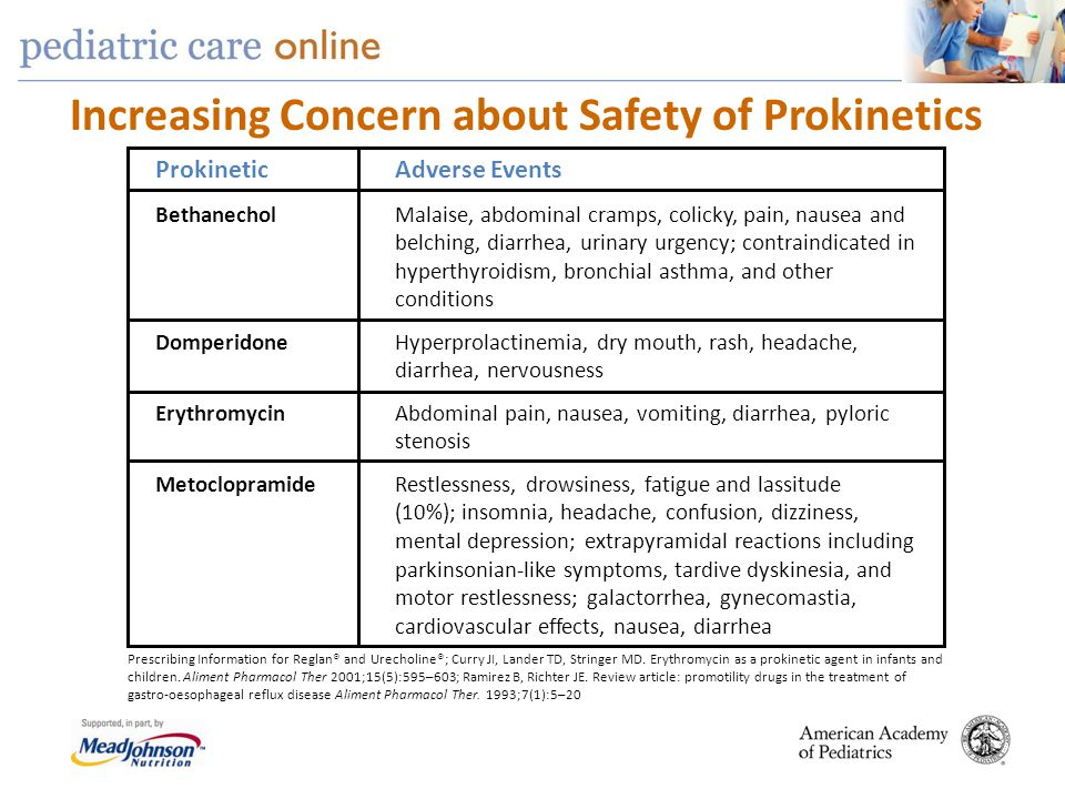 Increasing Concern about Safety of Prokinetics ProkineticAdverse Events BethanecholMalaise, abdominal cramps, colicky, pain, nausea and belching, diar