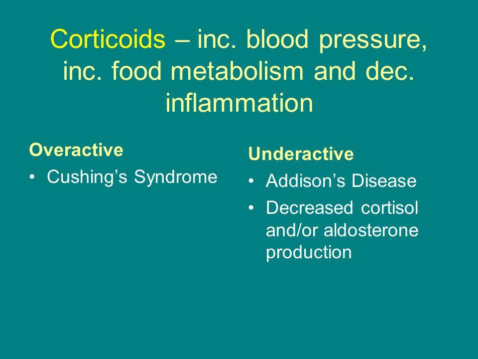 Corticoids – inc. blood pressure, inc. food metabolism and dec.