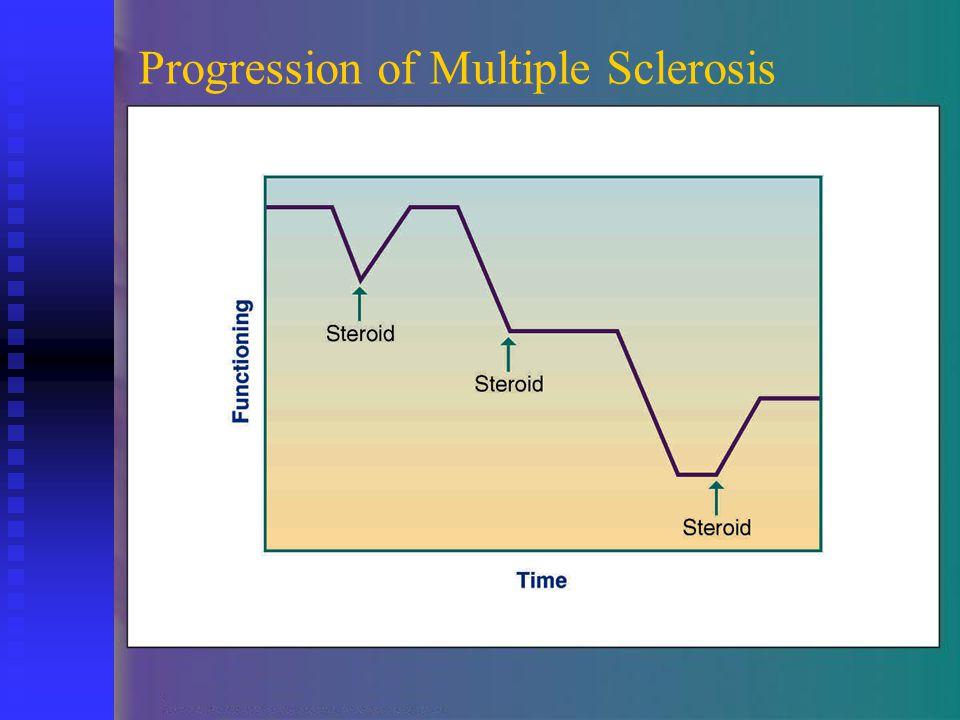 Progression of Multiple Sclerosis