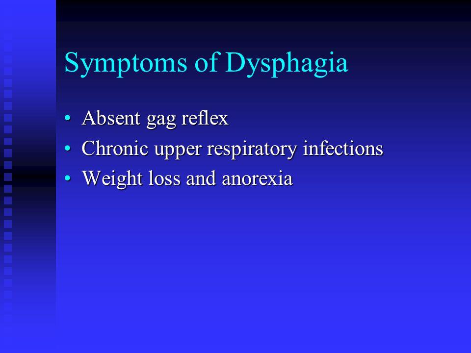 Symptoms of Dysphagia Absent gag reflexAbsent gag reflex Chronic upper respiratory infectionsChronic upper respiratory infections Weight loss and anor