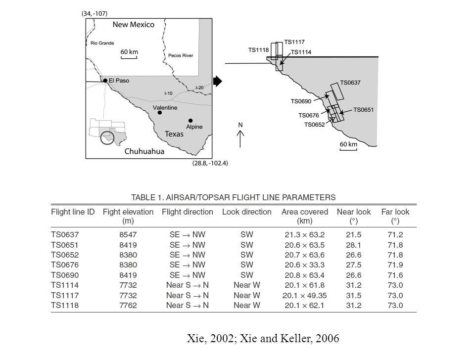 Xie, 2002; Xie and Keller, 2006