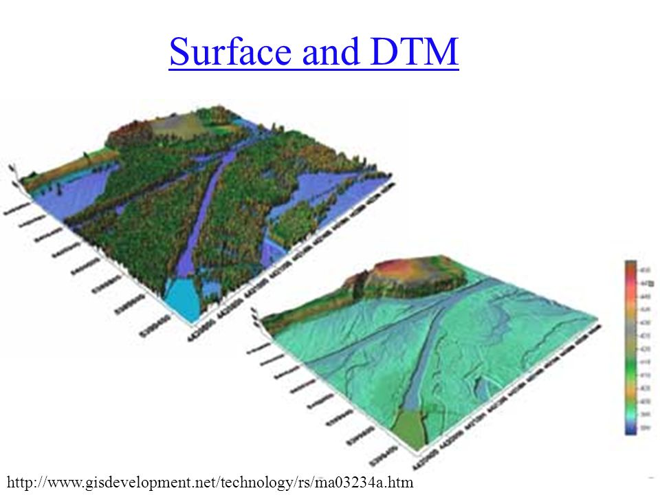 Surface and DTM http://www.gisdevelopment.net/technology/rs/ma03234a.htm