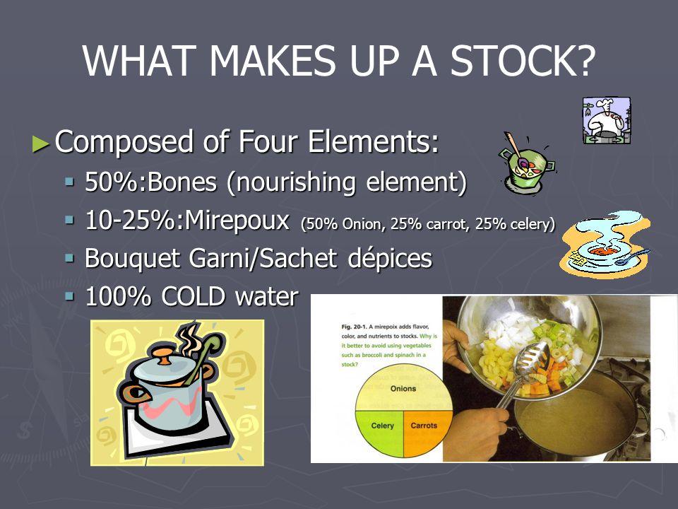 WHAT MAKES UP A STOCK? ►C►C►C►Composed of Four Elements: 55550%:Bones (nourishing element) 11110-25%:Mirepoux (50% Onion, 25% carrot, 25% cele