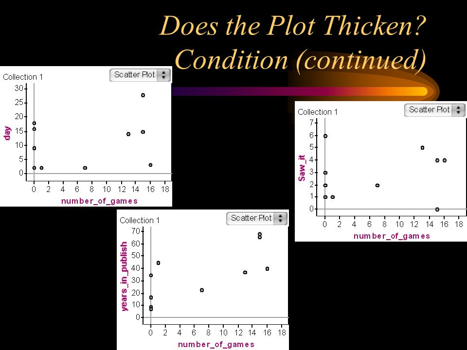 Does the Plot Thicken Condition (continued)