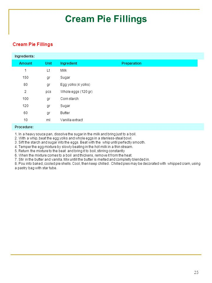 25 Cream Pie Fillings Ingredients: AmountUnitIngredientPreparation 1LtMilk 150grSugar 80grEgg yolks (4 yolks) 2pcsWhole eggs (120 gr) 100grCorn starch 120grSugar 60grButter 10mlVanilla extract Procedure: 1.