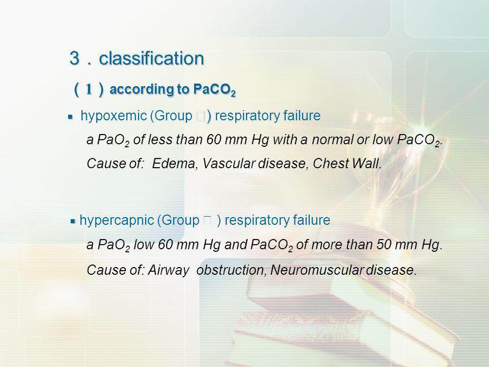 [Mechanisms of respiratory failure] 1.
