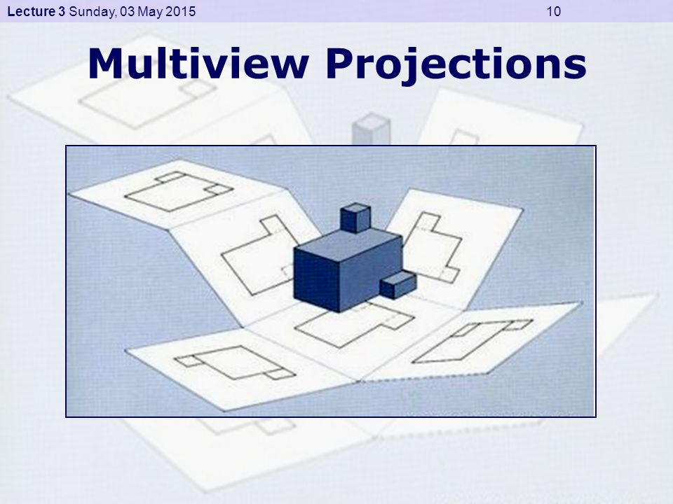 Lecture 3 Sunday, 03 May 2015 10 Multiview Projections