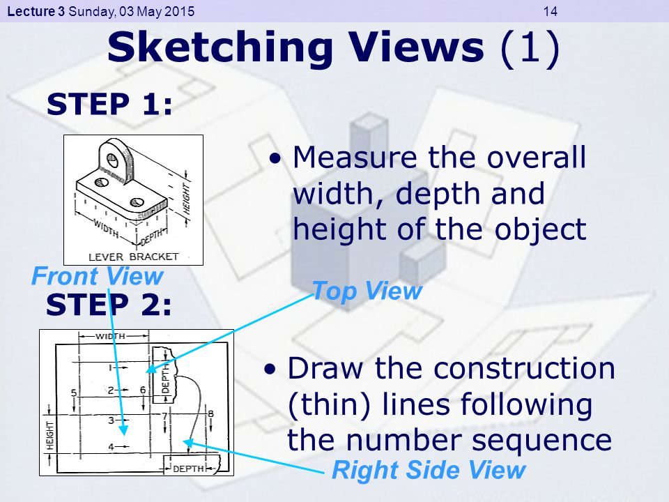 Lecture 3 Sunday, 03 May 2015 14 Sketching Views (1) Measure the overall width, depth and height of the object STEP 1: Draw the construction (thin) lines following the number sequence STEP 2: Top View Front View Right Side View