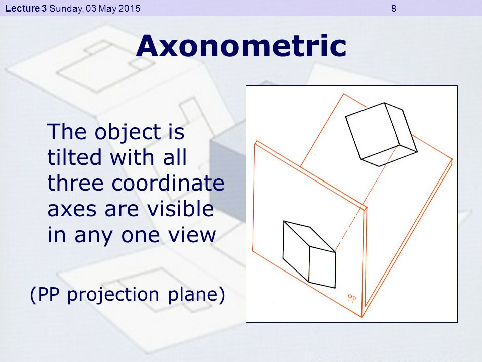 Lecture 3 Sunday, 03 May 2015 19 First Angle Projection 2 How to draw end view?