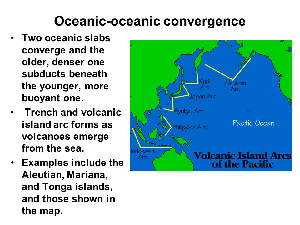Oceanic-oceanic convergence Two oceanic slabs converge and the older, denser one subducts beneath the younger, more buoyant one. Trench and volcanic i
