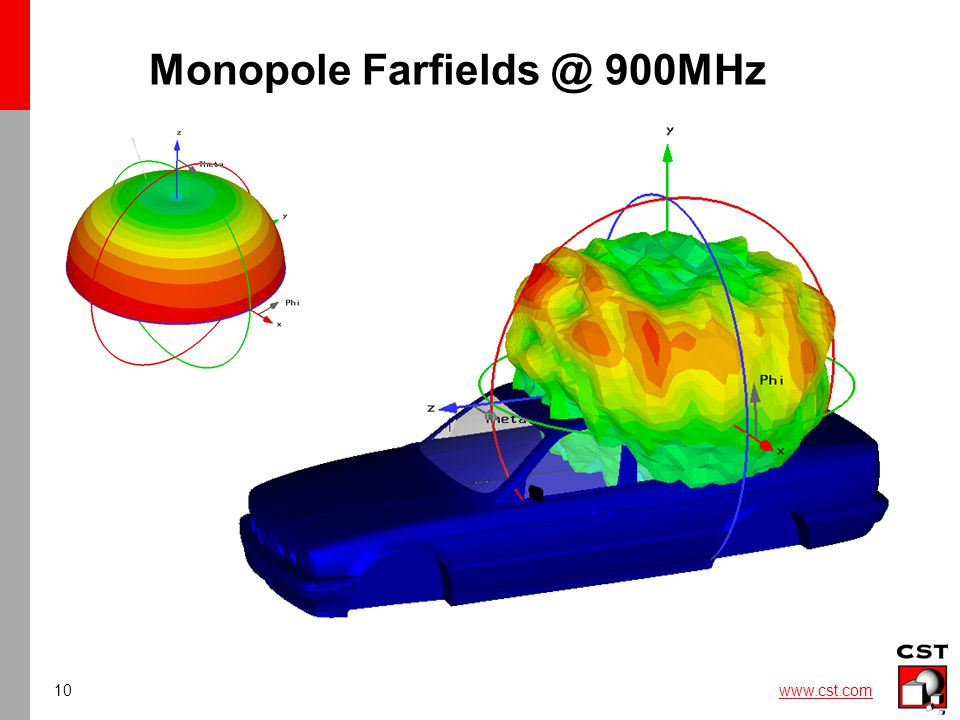 10 www.cst.com Monopole Farfields @ 900MHz