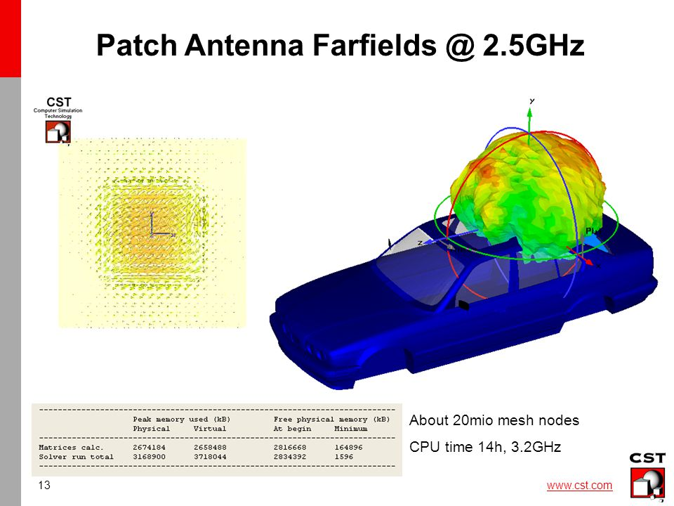 13 www.cst.com Patch Antenna Farfields @ 2.5GHz About 20mio mesh nodes CPU time 14h, 3.2GHz