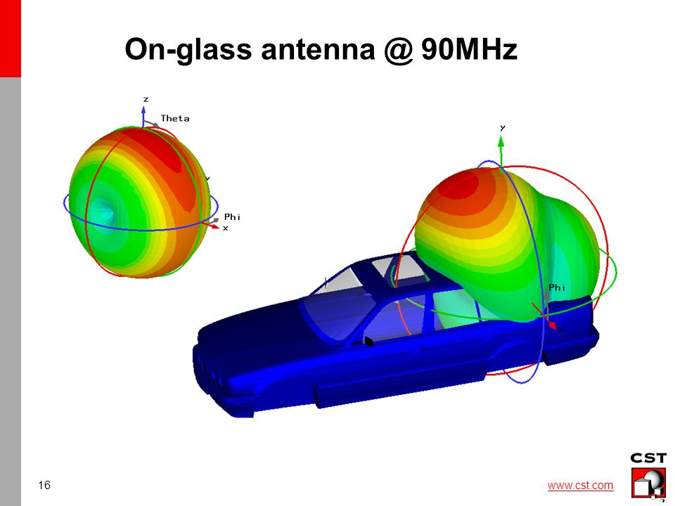 16 www.cst.com On-glass antenna @ 90MHz