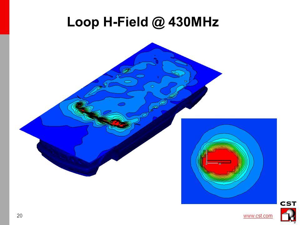 20 www.cst.com Loop H-Field @ 430MHz