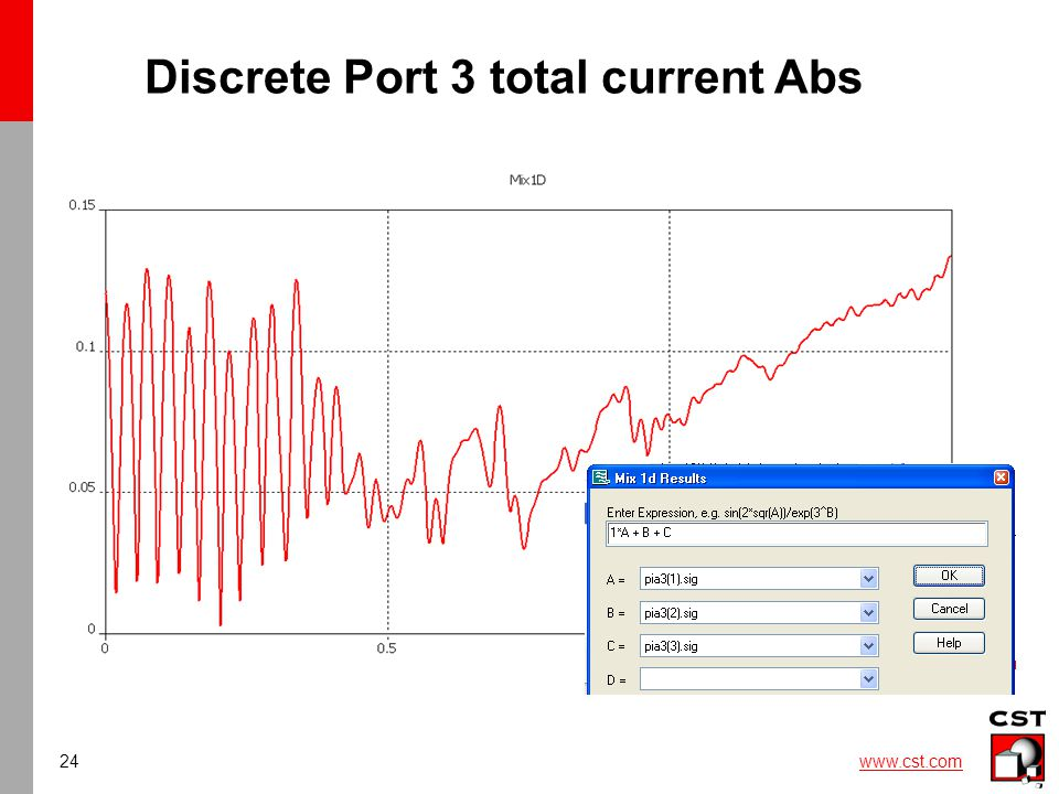 24 www.cst.com Discrete Port 3 total current Abs