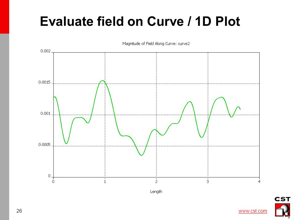 26 www.cst.com Evaluate field on Curve / 1D Plot
