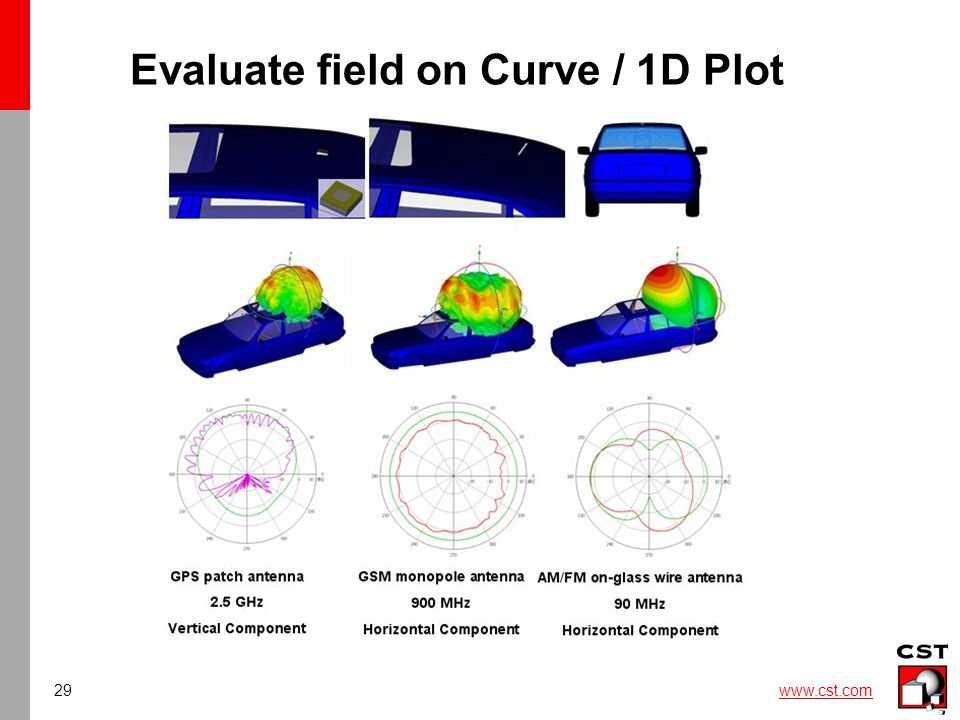 29 www.cst.com Evaluate field on Curve / 1D Plot