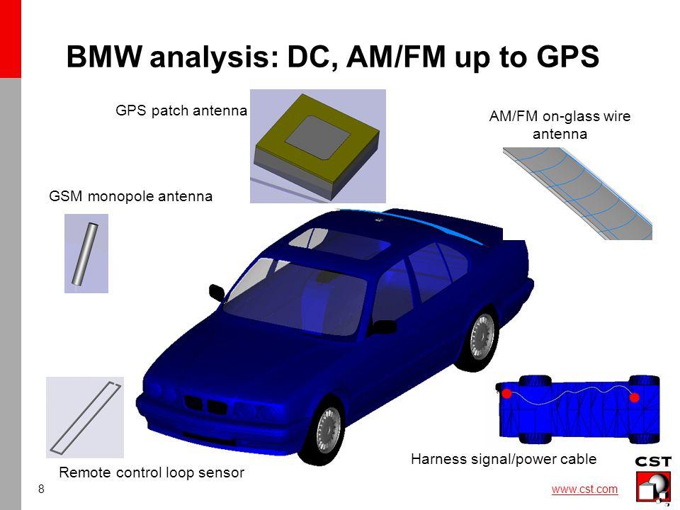 29 www.cst.com Evaluate field on Curve / 1D Plot