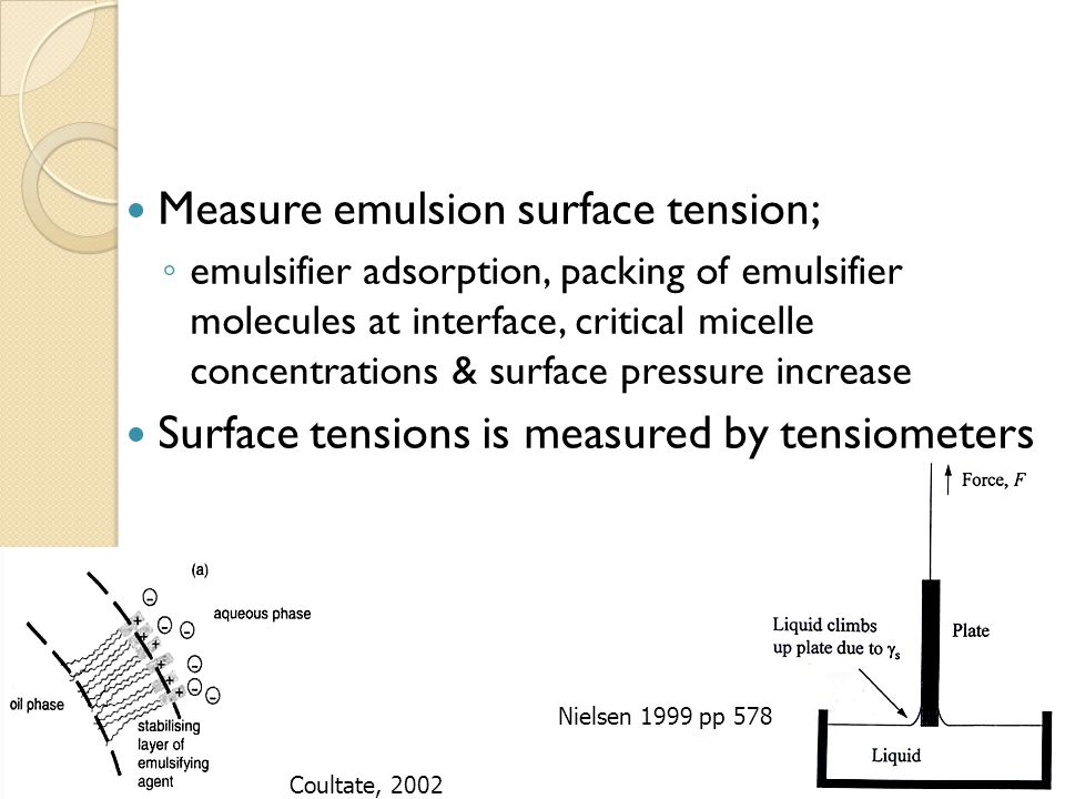 Measure emulsion surface tension; ◦ emulsifier adsorption, packing of emulsifier molecules at interface, critical micelle concentrations & surface pressure increase Surface tensions is measured by tensiometers 27 Nielsen 1999 pp 578 Coultate, 2002