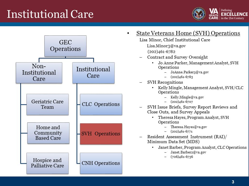 State Veterans Home (SVH) Operations Lisa Minor, Chief Institutional Care Lisa.Minor3@va.gov (202)461-6782 – Contract and Survey Oversight Jo Anne Par
