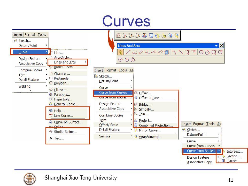 Shanghai Jiao Tong University 11 Curves