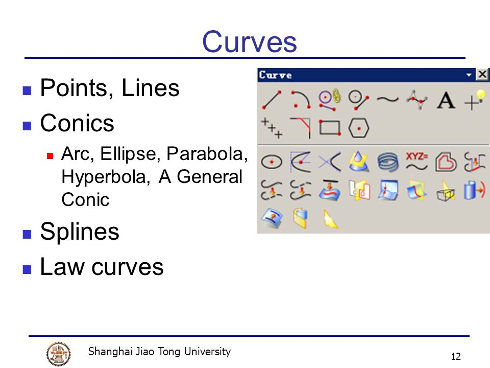 Shanghai Jiao Tong University 12 Curves Points, Lines Conics Arc, Ellipse, Parabola, Hyperbola, A General Conic Splines Law curves