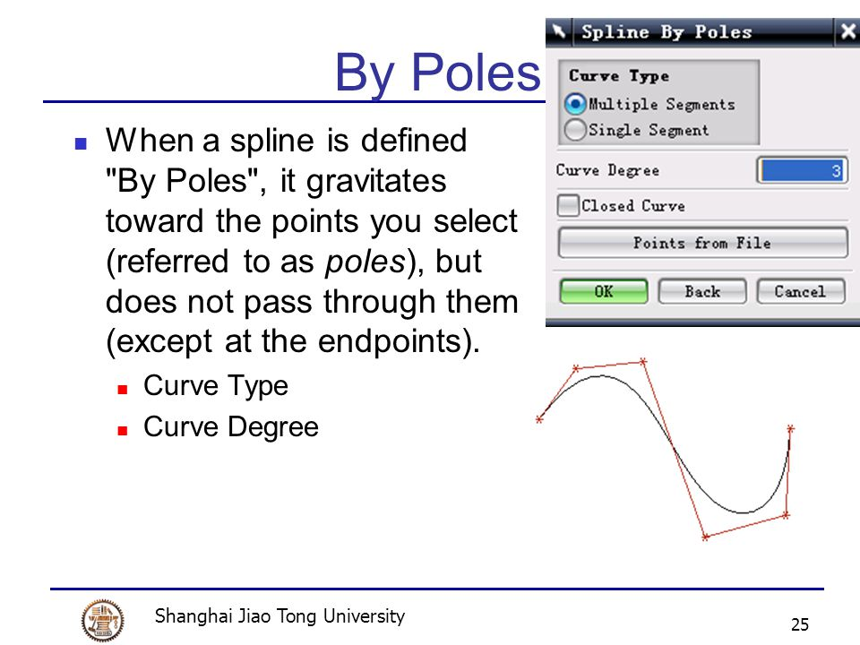 Shanghai Jiao Tong University 25 By Poles When a spline is defined By Poles , it gravitates toward the points you select (referred to as poles), but does not pass through them (except at the endpoints).