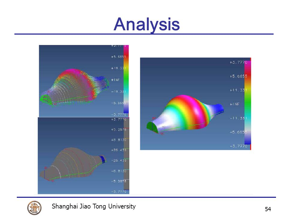 Shanghai Jiao Tong University 54 Analysis