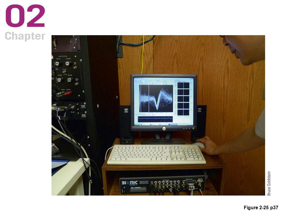 Figure 2-25 p37