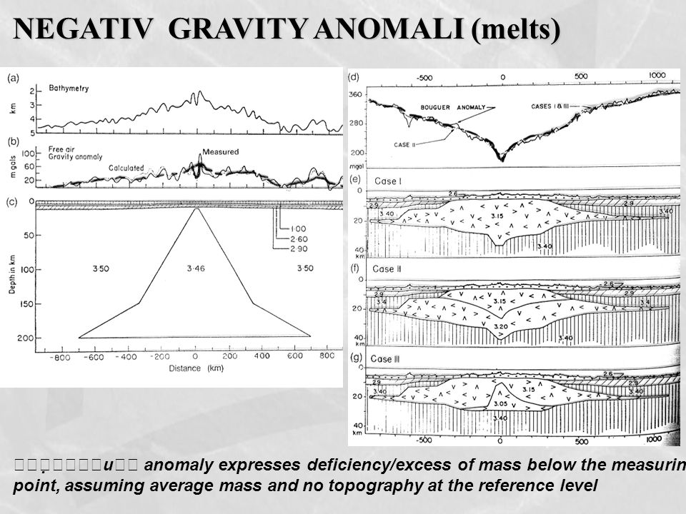 NEGATIV GRAVITY ANOMALI (melts)    u  anomaly expresses deficiency/excess of mass below the measuring point, assuming average mass and no topography at the reference level
