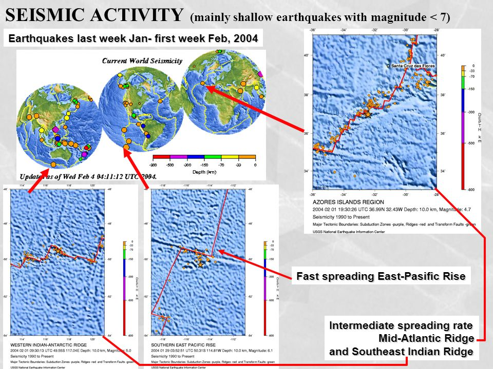 SEISMIC ACTIVITY (mainly shallow earthquakes with magnitude < 7) Earthquakes last week Jan- first week Feb, 2004 Fast spreading East-Pasific Rise Intermediate spreading rate Mid-Atlantic Ridge Mid-Atlantic Ridge and Southeast Indian Ridge