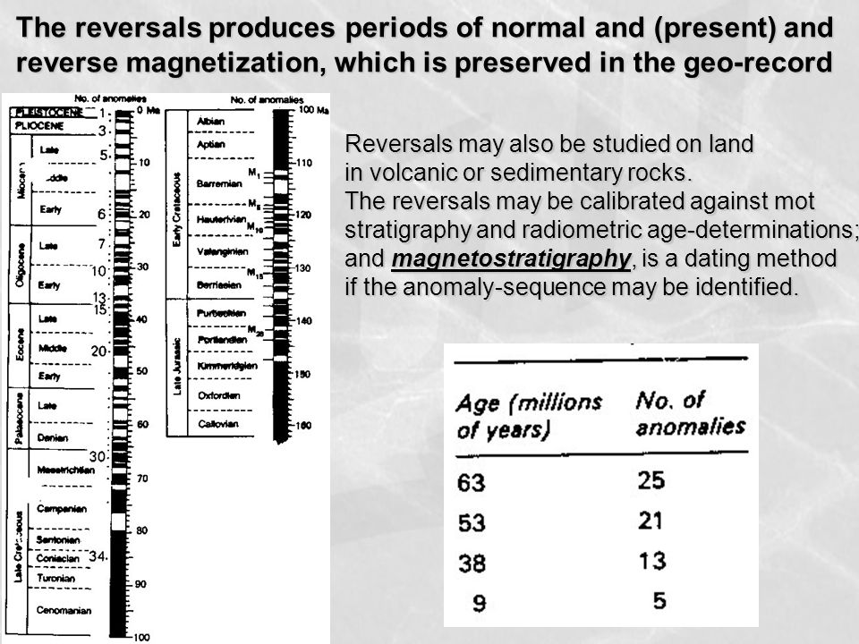 The reversals produces periods of normal and (present) and reverse magnetization, which is preserved in the geo-record Reversals may also be studied on land in volcanic or sedimentary rocks.