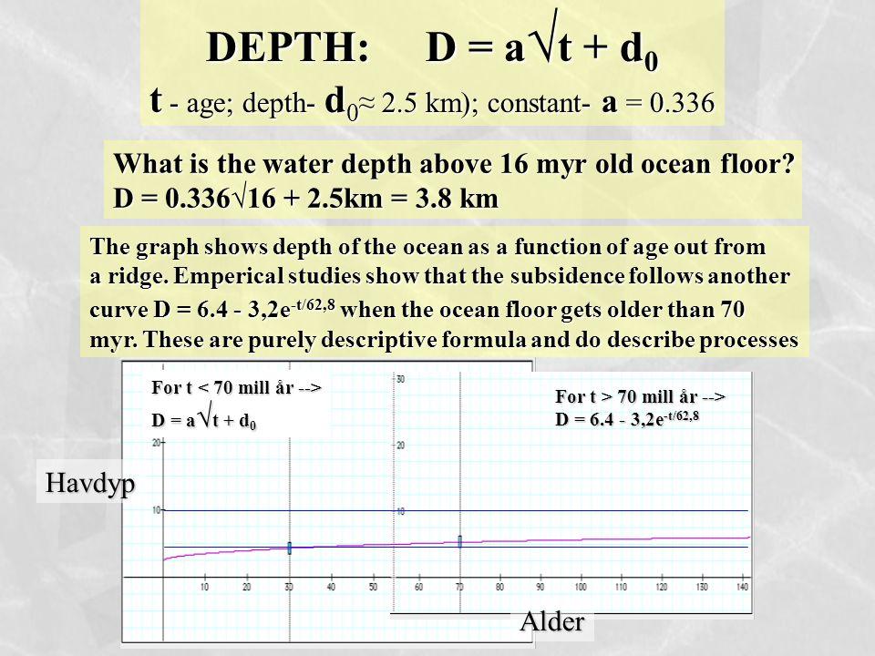 DEPTH: D = a √ t + d 0 t - age; depth- d 0 ≈ 2.5 km); constant- a = 0.336 What is the water depth above 16 myr old ocean floor.