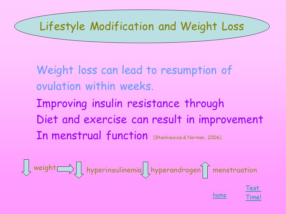 Lifestyle Modification and Weight Loss Weight loss can lead to resumption of ovulation within weeks.