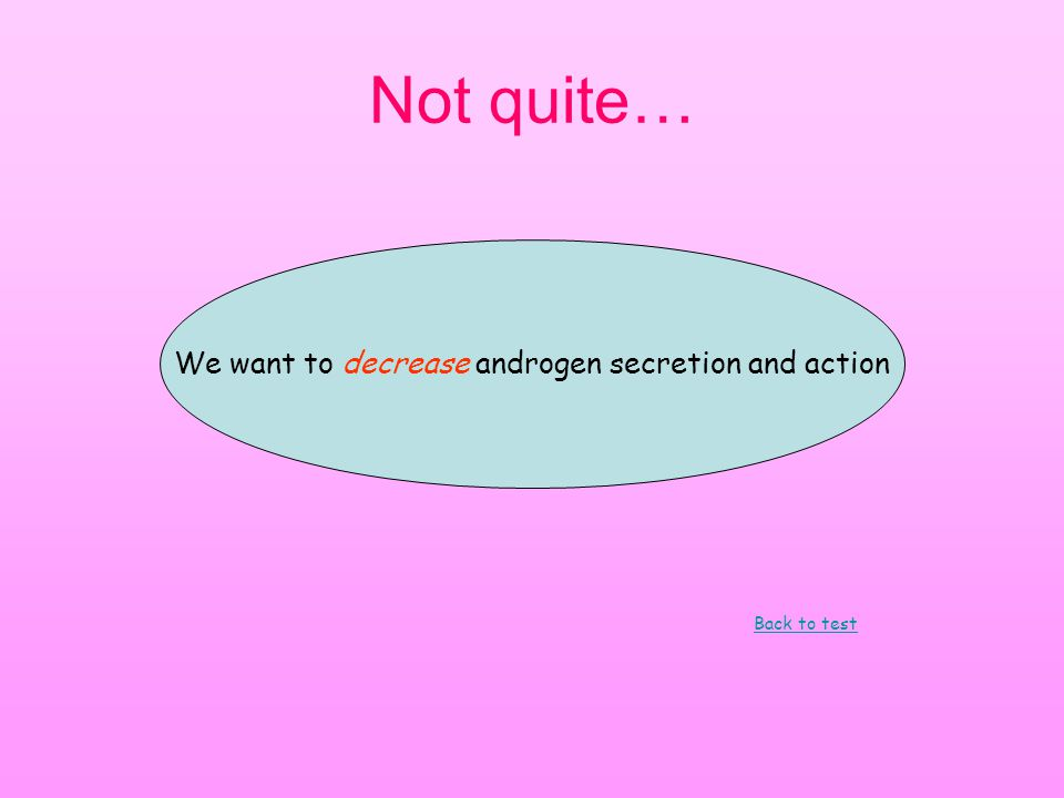 Not quite… Back to test We want to decrease androgen secretion and action