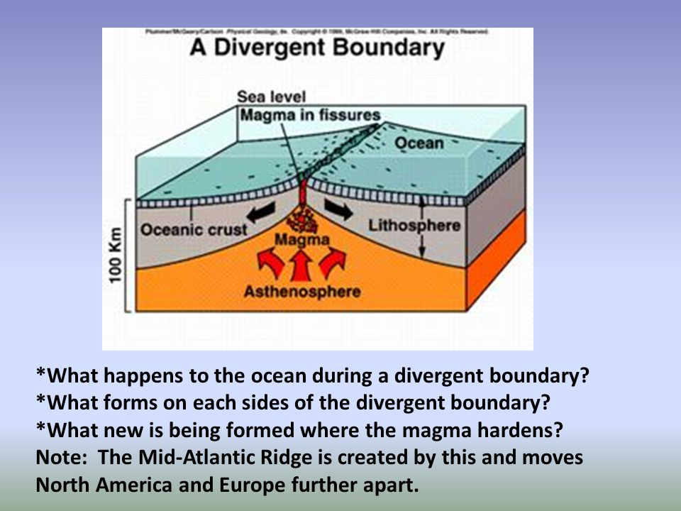 Divergent Plate Boundaries Continental: Where two continental plates move apart – Since continental crust is MUCH thicker, it doesn't split fully causing a big ridge.