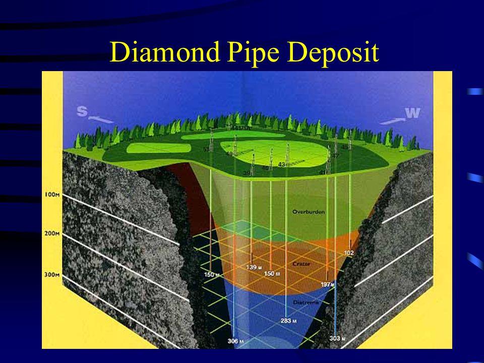 Diamond Pipe Deposit