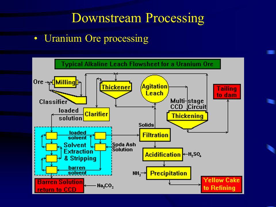 Downstream Processing Uranium Ore processing