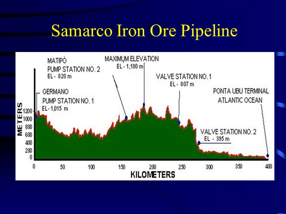 Samarco Iron Ore Pipeline