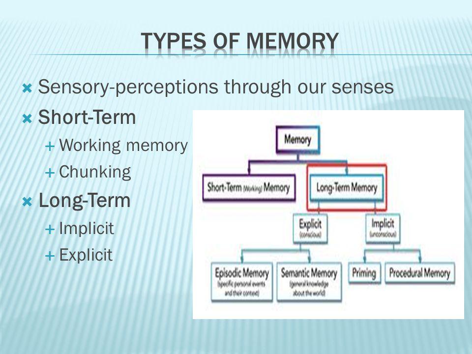  Sensory-perceptions through our senses  Short-Term  Working memory  Chunking  Long-Term  Implicit  Explicit