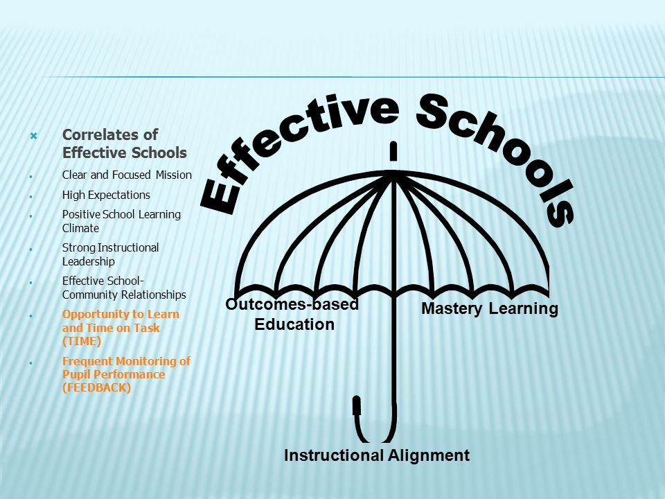  Correlates of Effective Schools Clear and Focused Mission High Expectations Positive School Learning Climate Strong Instructional Leadership Effective School- Community Relationships Opportunity to Learn and Time on Task (TIME) Frequent Monitoring of Pupil Performance (FEEDBACK) Instructional Alignment Mastery Learning Outcomes-based Education