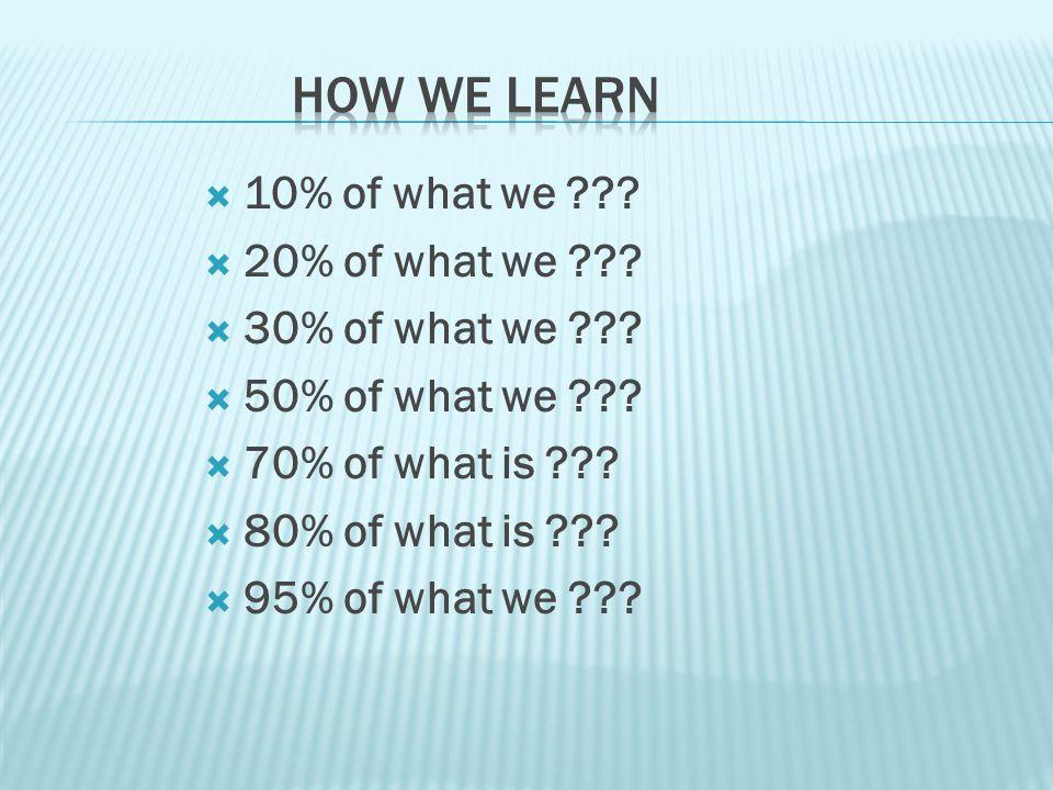  10% of what we .  20% of what we .  30% of what we .