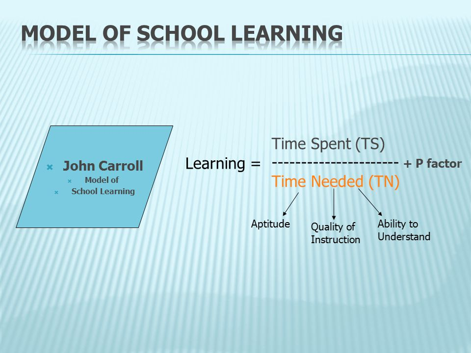  John Carroll  Model of  School Learning Learning = Time Spent (TS) ---------------------- + P factor Time Needed (TN) Aptitude Quality of Instruction Ability to Understand