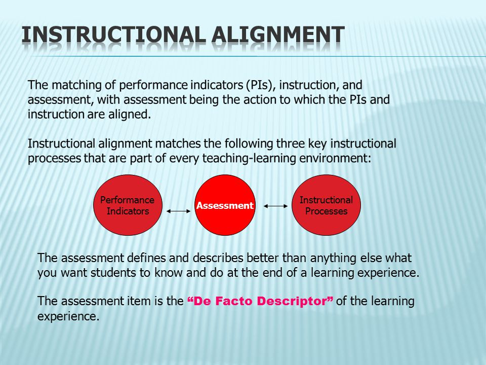 Performance Indicators Assessment Instructional Processes The assessment defines and describes better than anything else what you want students to know and do at the end of a learning experience.