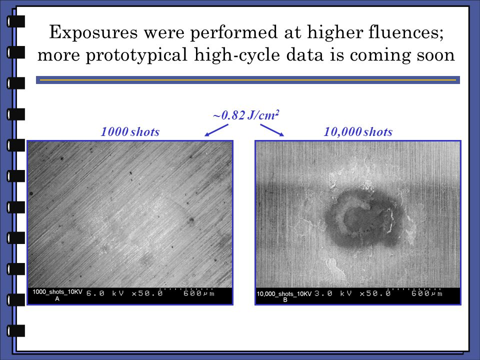Exposures were performed at higher fluences; more prototypical high-cycle data is coming soon 1000 shots10,000 shots ~0.82 J/cm 2